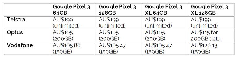 pixel-3-au-pricing-data-voda.png