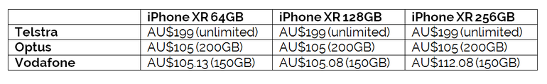 iphone-xr-au-pricing-data.png