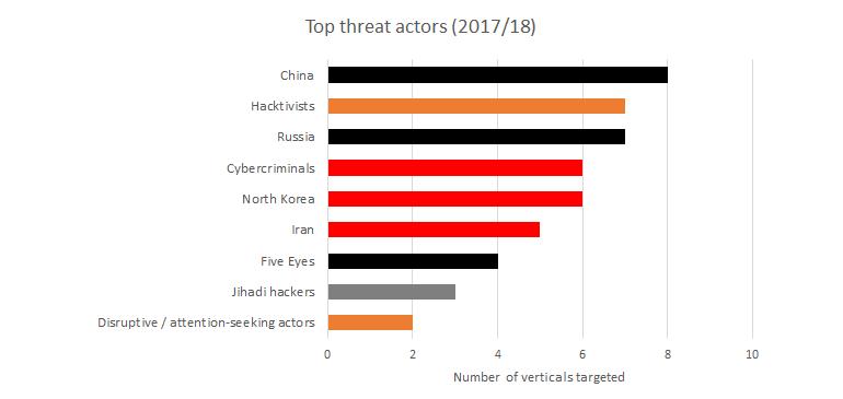 flashpoint-threat-actors.png
