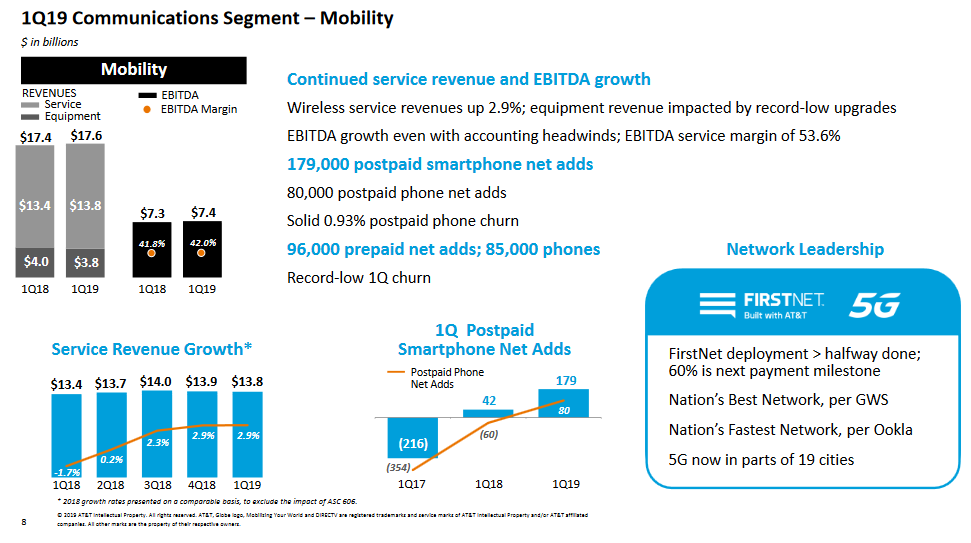 attq1-2019-mobility.png