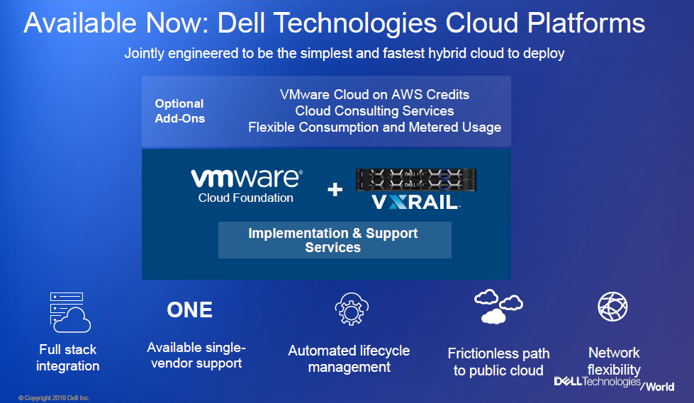 dell-technologies-cloud-available-now.png