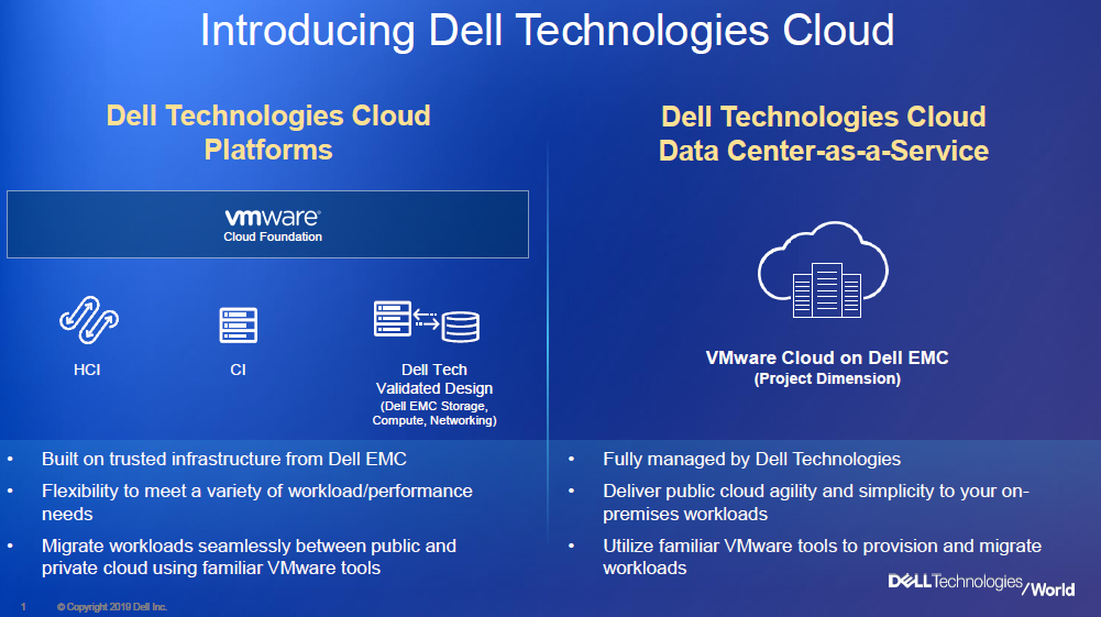 dell-technologies-cloud.png