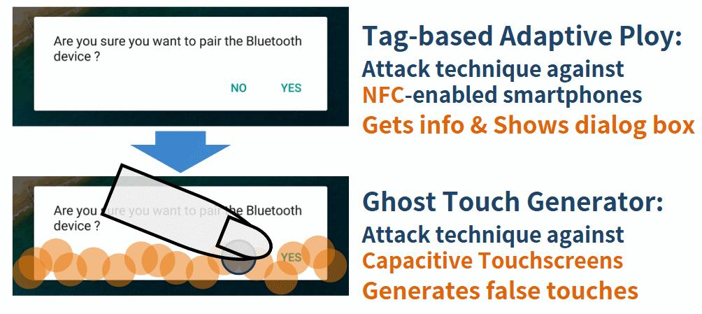 tap-n-ghost flaws
