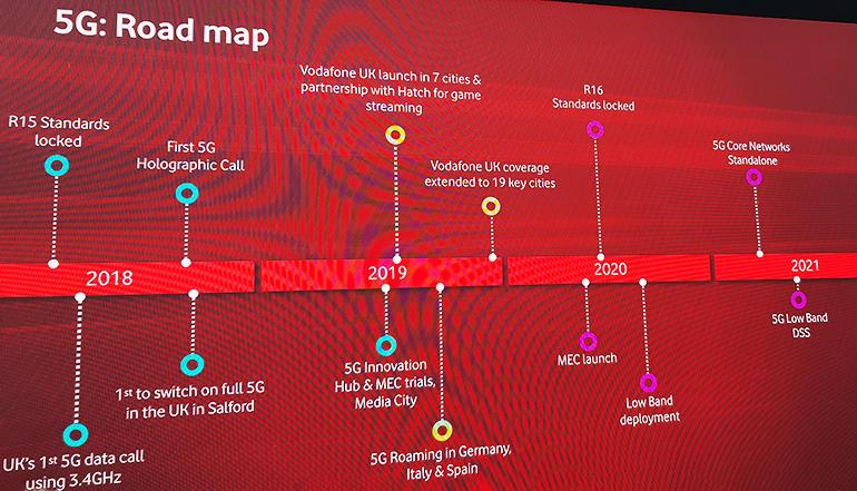 vodafone-5g-roadmap.jpg