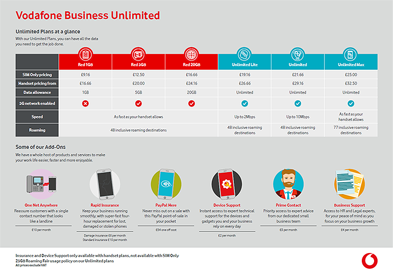 vodafone-business-unlimited.png