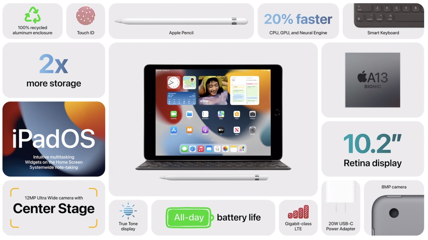 An overview of the new iPad's features.