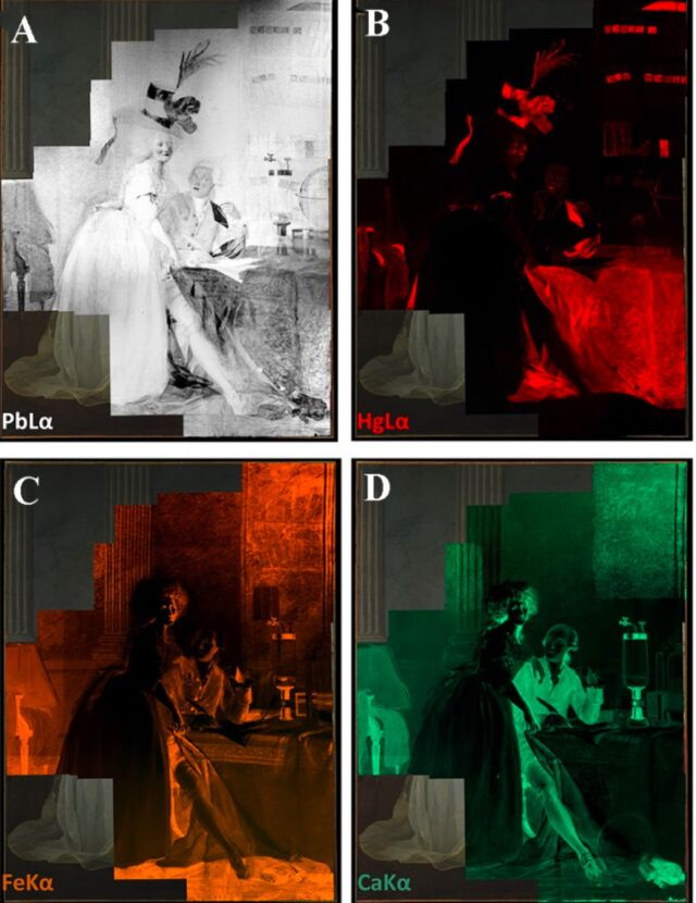 Elemental distribution maps acquired by MA-XRF on the portrait of Antoine-Laurent and Marie-Anne Pierrette Paulze Lavoisier: lead, (A); mercury (B); iron (C); and calcium (D).